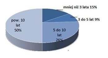 Wykres_1.jpg